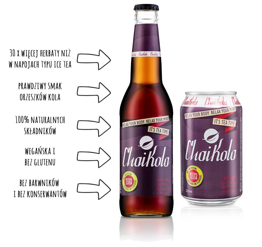 ChaiKola_butelka_napisy_850_800